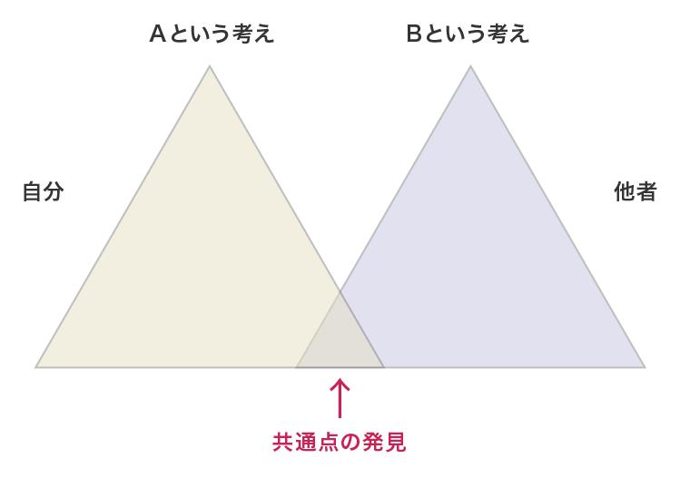 thinking_02